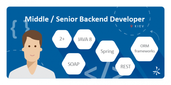 Senior, TeamLead Backend Java Developer / Spring